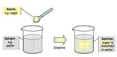 Solvent solventjpg