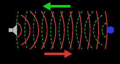 Sonar Sonar Wikipedia