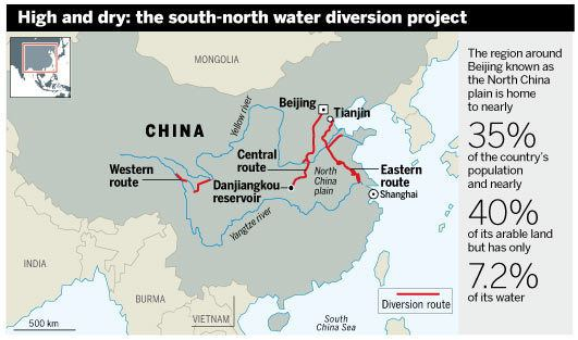South–North Water Transfer Project Beijing Policy 2 the benefits come from National SouthtoNorth
