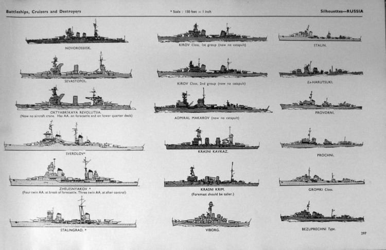 Soviet Navy Naval Analyses FLEETS 6 and HISTORY 1 Soviet Navy after WWII