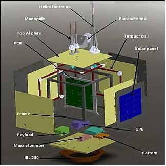 SRMSAT SRMSat eoPortal Directory Satellite Missions