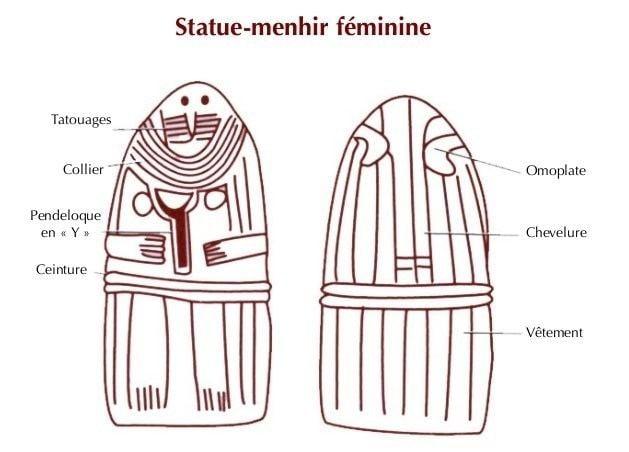 Statue menhir GC44HE8 La statuemenhir de Bournac Traditional Cache in Midi