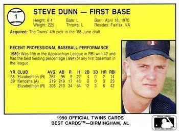 Steve Dunn (1990s first baseman) Steve Dunn Gallery The Trading Card Database
