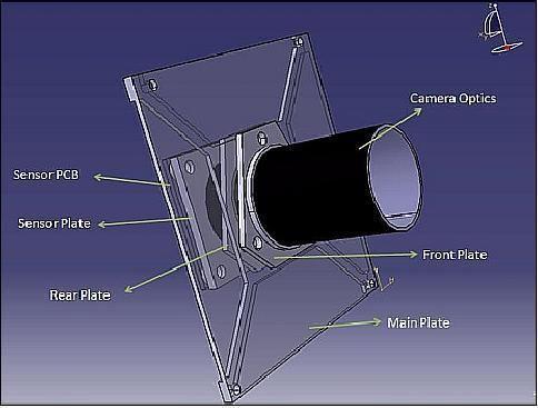 StudSat StudSat1 eoPortal Directory Satellite Missions