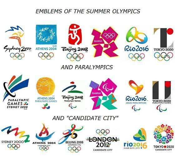 Summer Olympic Games 1000 ideas about 2020 Summer Olympic Games on Pinterest 2020