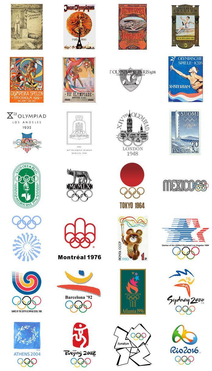 Summer Olympic Games Summer Olympic Games logos 1896 2016 iwork3 alex chong