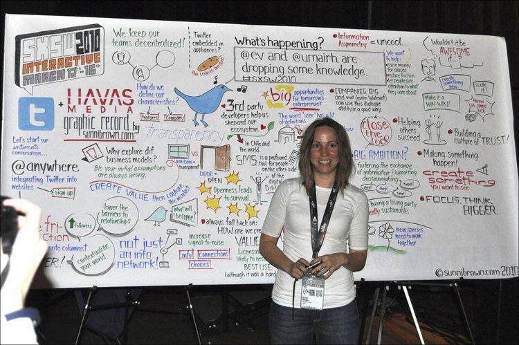 Sunni Brown Taking it to Scale SXSW Interactive Sunni Brown
