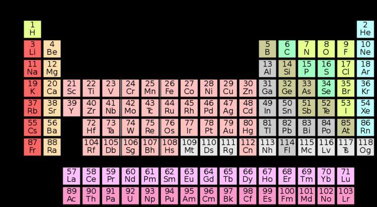 no chemistry symbol