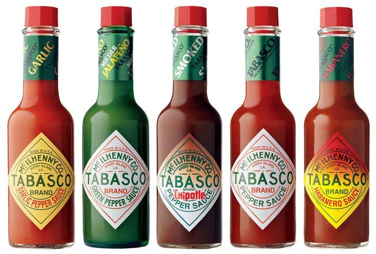 Tabasco in the past, History of Tabasco