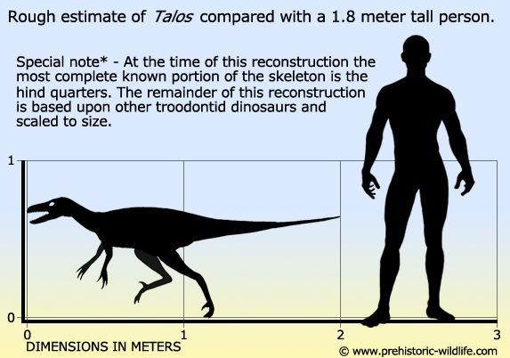 Talos (dinosaur) Talos