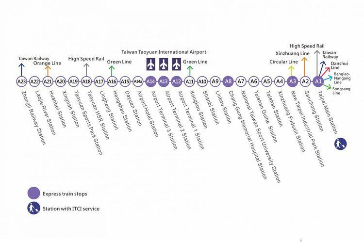 Taoyuan Airport MRT - Alchetron, The Free Social Encyclopedia
