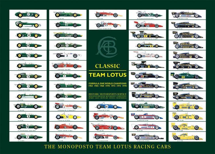 Team Lotus Monoposto Classic Team Lotus