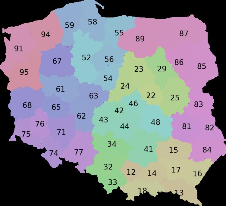 Telephone numbers in Poland