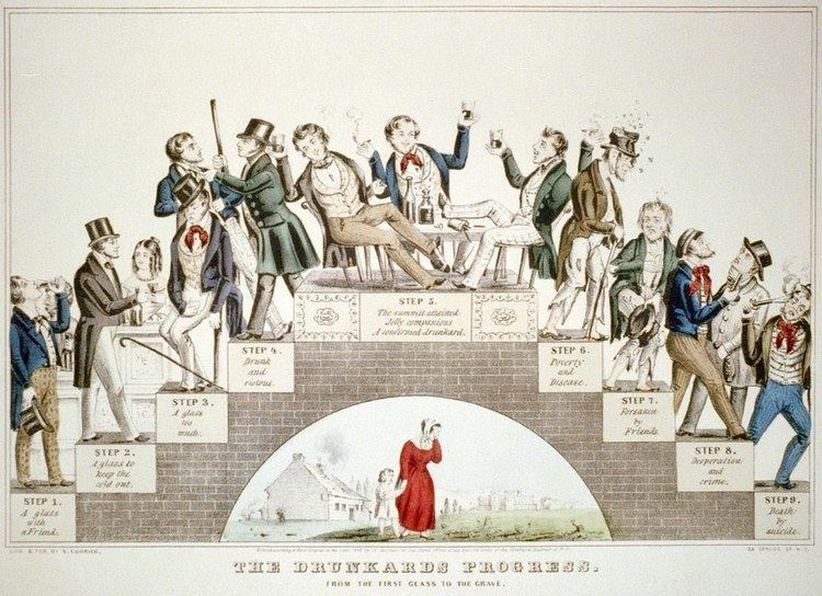 Temperance movement in the United States