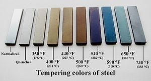 Tempering (metallurgy) httpsuploadwikimediaorgwikipediacommonsthu