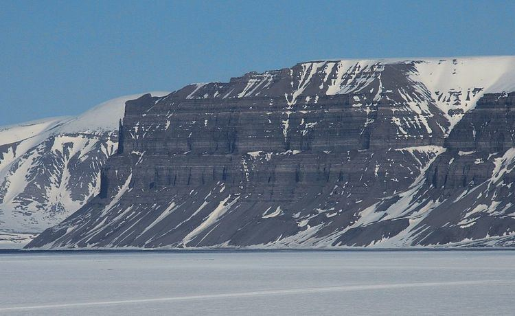 Templet (Svalbard)