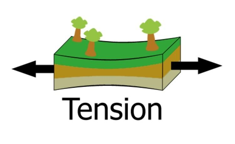 Tension (geology)