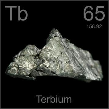 Terbium Pictures stories and facts about the element Terbium in the