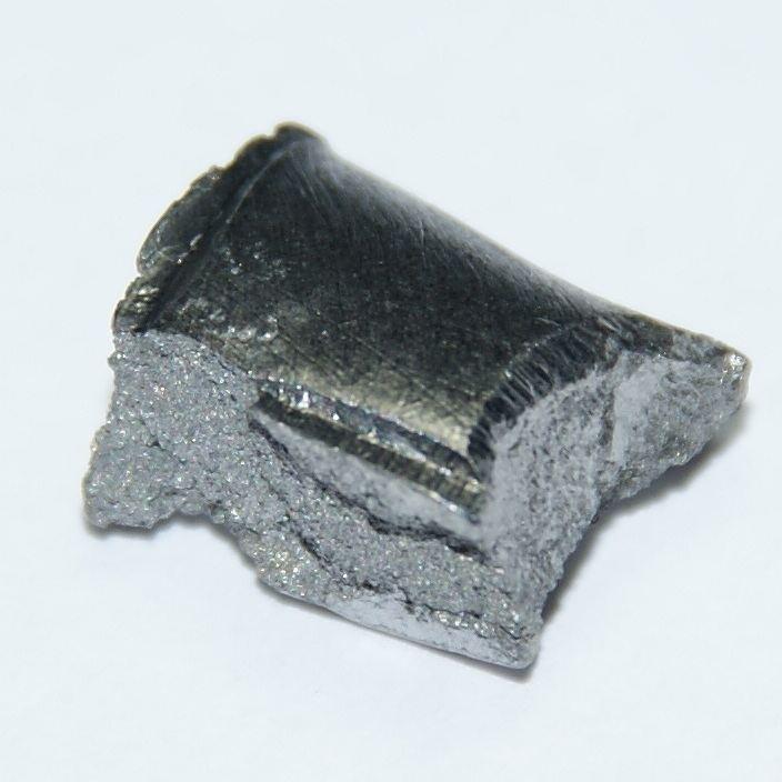 Terbium Chemical Elements Terbium