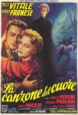 The Heart (1955 film) The Song of the Heart film Wikipedia