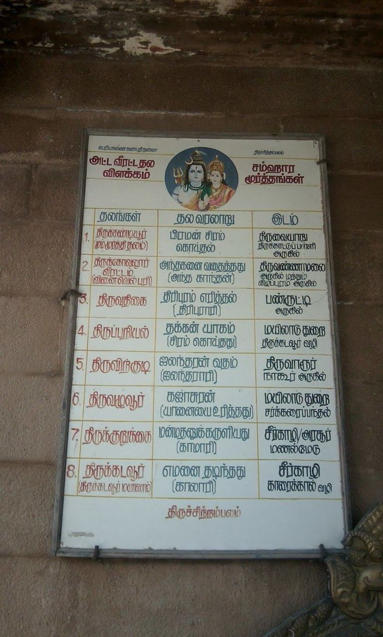 Tirukoilur in the past, History of Tirukoilur