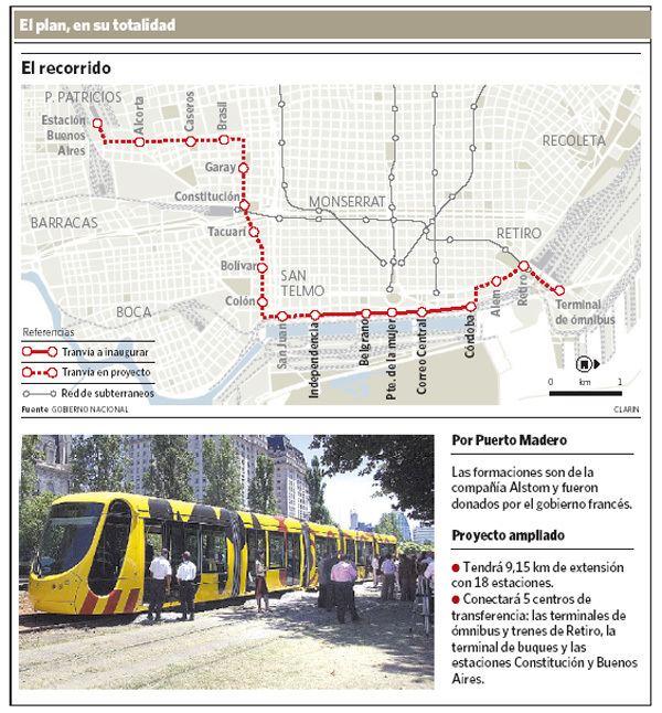 Tranvía del Este BUENOS AIRES Tranva del Este Parte V SkyscraperCity