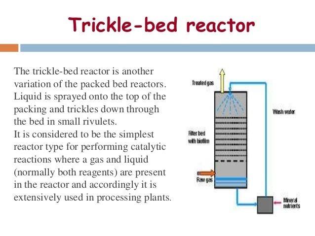 Trickle bed reactor - Alchetron, The Free Social Encyclopedia