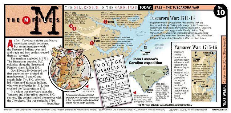 Tuscarora War 1711 The Tuscarora War