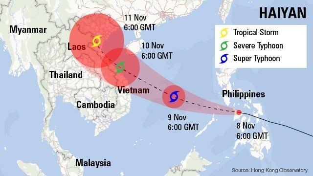 Typhoon Haiyan Super Typhoon Haiyan strongest storm of 2013 hits Philippines