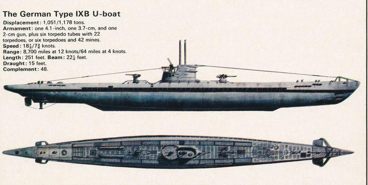U-boat This is a German Unterseeboot or Uboat that the Germans wreaked