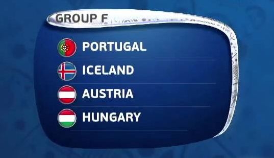 Uefa Euro 2016 Group F Https4bpblocomo5mtjdbfcjwv0zq2a0uaii