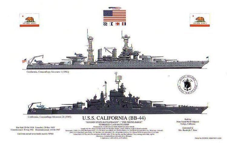 USS California (BB-44) USS California BB44