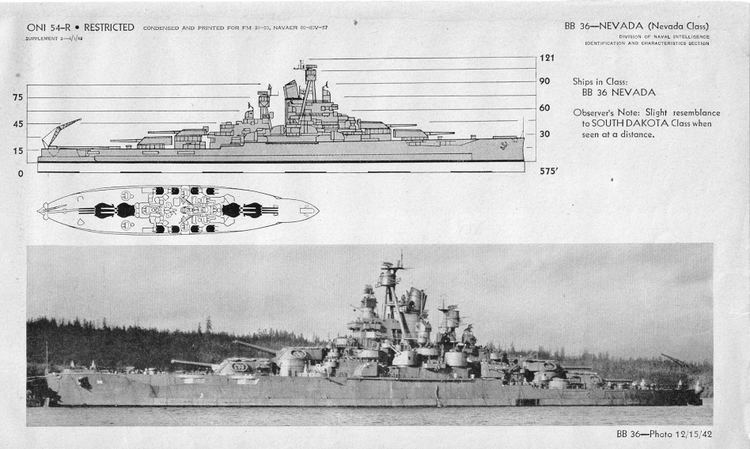 USS Nevada (BB-36) USS Nevada BB36 Battleship of WW2 pictures and history