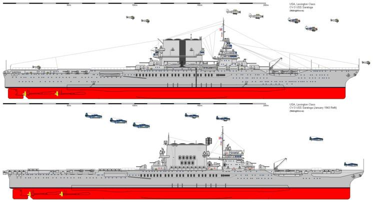 USS Saratoga (CV-3) Detailed look at USS Saratoga CV3 General Discussion World of