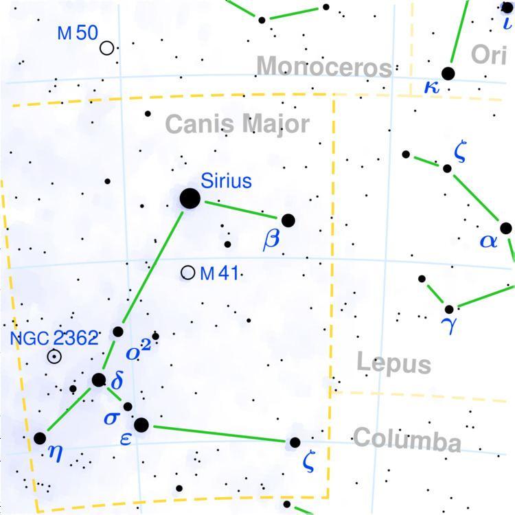 UW Canis Majoris