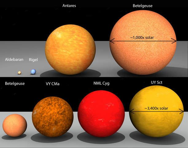 UY Scuti There Be Monsters Here How to Find the Biggest Star Sky amp Telescope