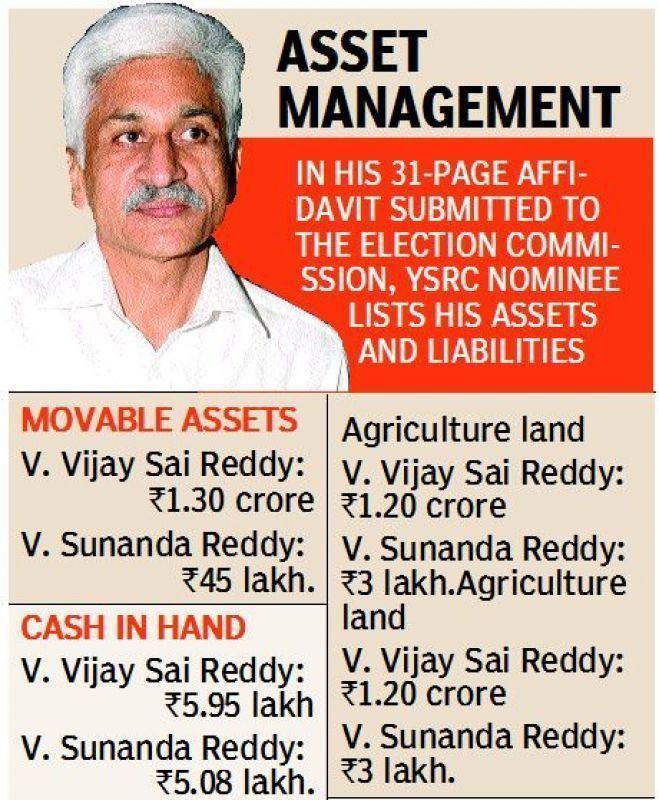 V. Vijaysai Reddy dccdns3apsoutheast1amazonawscom8a6e1153cf1