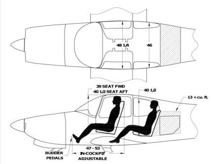 Van's Aircraft RV 10 - Alchetron, The Free Social Encyclopedia
