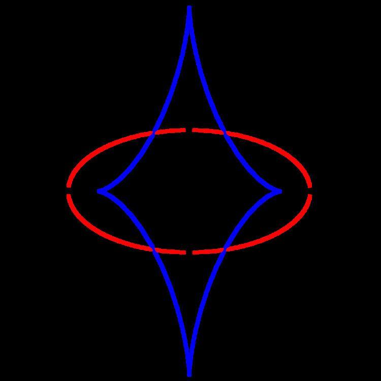 Vertex (curve)