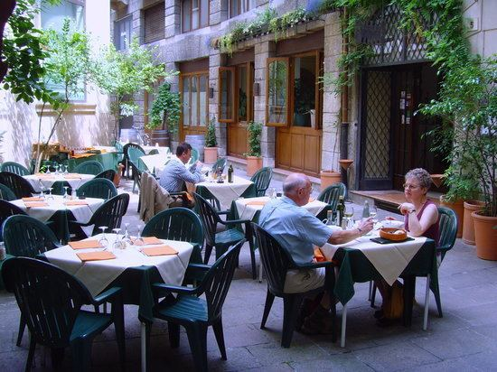Vicenza Cuisine of Vicenza, Popular Food of Vicenza