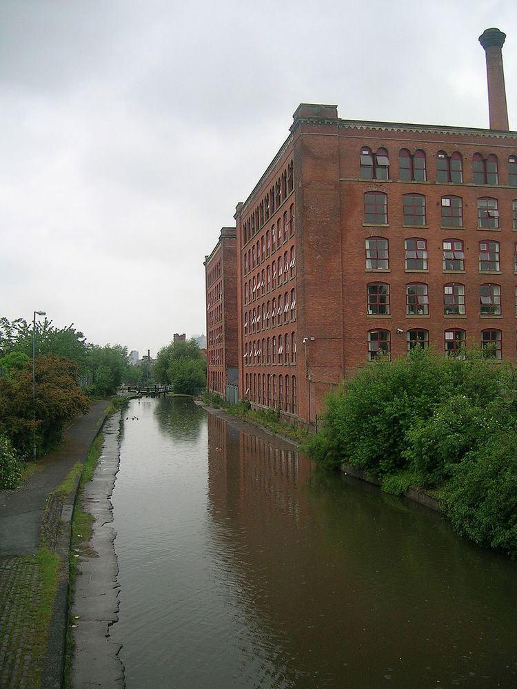 Victoria Mill