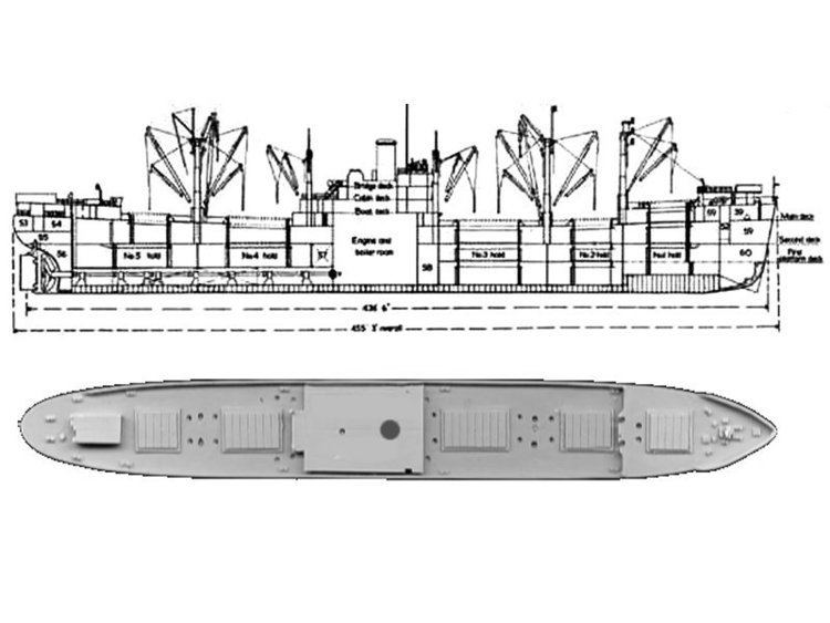 Victory ship Victory Ships