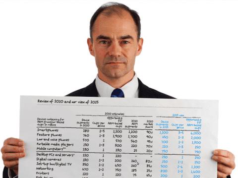 Warren East RollsRoyce39s CEO will retire in July and former