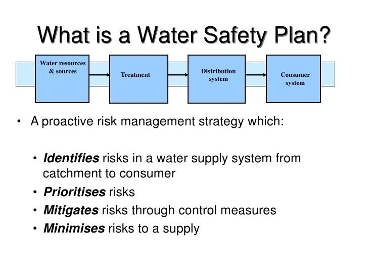 Water Safety Plan  Alchetron The Free Social Encyclopedia