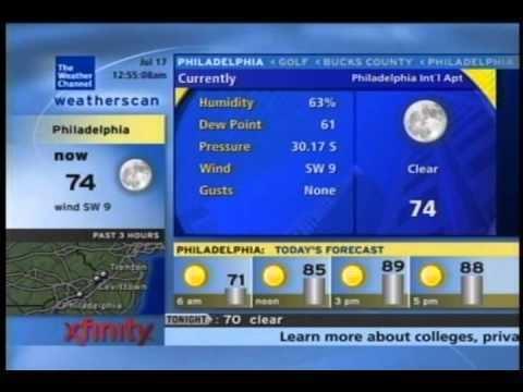 Weatherscan Weatherscan 71711 YouTube