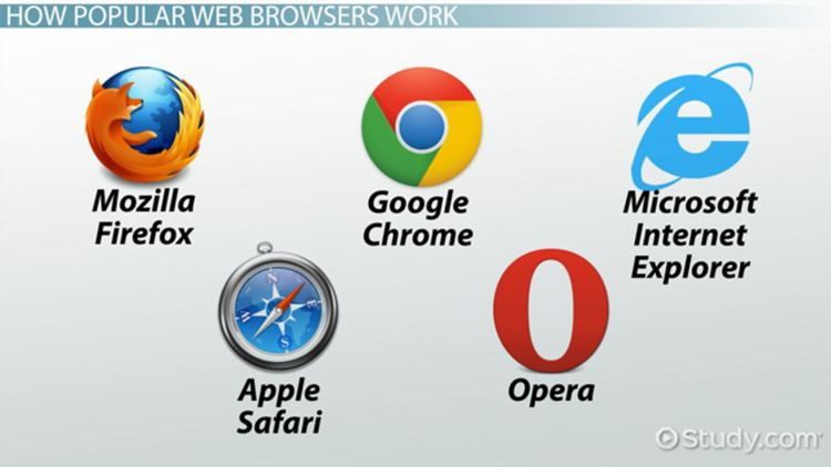Web browser What is a Web Browser Definition Examples Video Lesson