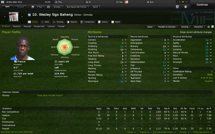 Wesley Ngo Baheng re The Home Dressing Room Page 24 Football Manager 2011 Forum