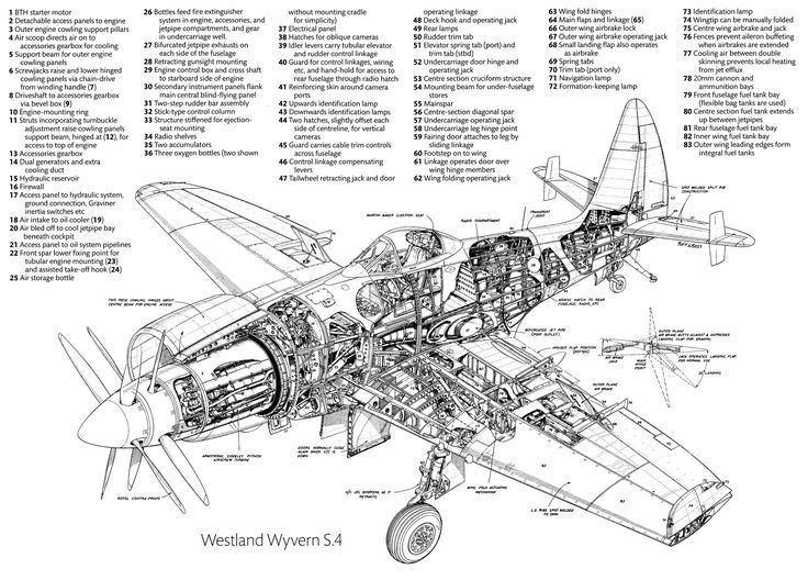 F 16 Jet Engine