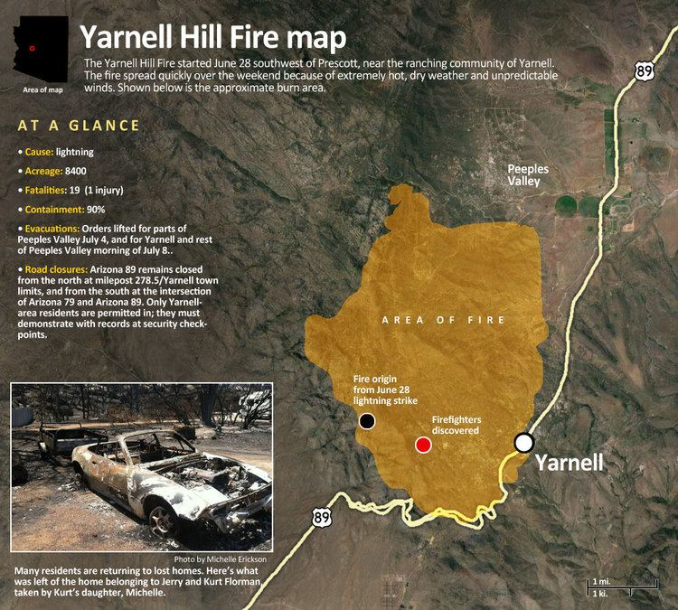 Yarnell Hill Fire Alchetron The Free Social Encyclopedia
