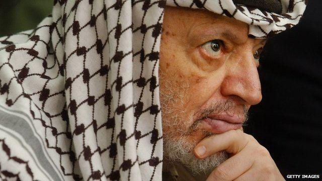 Yasin Arafat Yasser Arafat was poisoned with polonium Gilad Atzmon